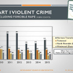 SBH-Crime-Stats-4th-quarter-2015_Page_1