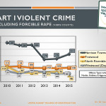 SBH-Crime-Stats-4th-quarter-2015_Page_2
