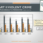 SBH-Crime-Stats-4th-quarter-2015_Page_4