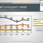 SBH-Crime-Stats-4th-quarter-2015_Page_5