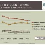 UAV-gun-crime-2013-EOY-update_Page_5