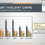 UAV-gun-crime-2014-Q4-update1_Page_1