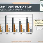 UAV-gun-crime-2014-Q4-update1_Page_4