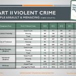 UAV-gun-crime-2014-Q4-update1_Page_6